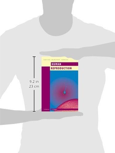 Human Reproduction Paperback (Social biology topics)