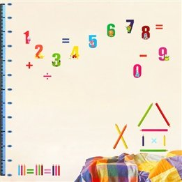 Numbers & Height Chart Removable Living Room Bedroom Children'S Baby Nursery Kids Bedroom Plane Wall Decal Stickers front-1001584