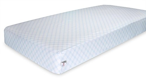 "GUND Babygund Picnic Plaid Peachy Crib Sheet, 28"" By 52"", Picnic Plaid - Peek A Blue"