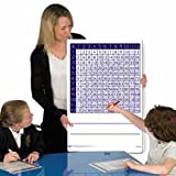 Eduk8 - Juguete educativo de matemáticas (DWMulA4/30) (versión en inglés)