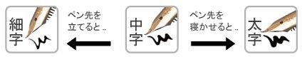 セーラー万年筆 プロフィットふでDEまんねん 10-0212-740