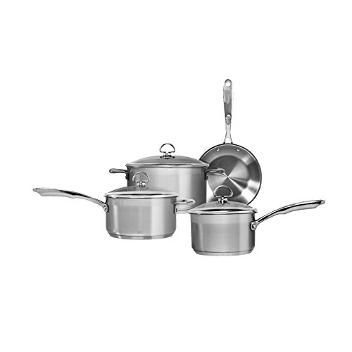 Induction Cooktop Cookware Sets back-638545