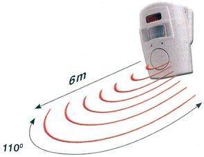 fa allarme con sensore a infrarossi passivo funzionamento a batteria con viti per fissaggio. Black Bedroom Furniture Sets. Home Design Ideas