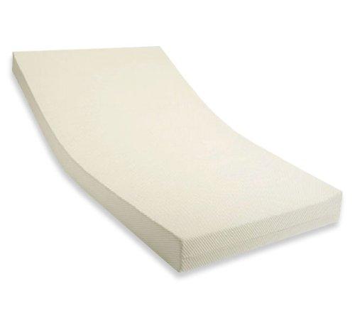 Travelsleep Kalt-/Comfortschaum Rollmatratze Kern 10 cm mit Bezug – Coolmax Größe: 200×200 cm Härtegrad 2 online kaufen