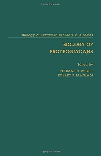 Biology of Proteoglycans (Biology of Extracellular Matrix)