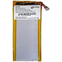 Micromax Battery For Micromax Canvas Turbo (A250) (SP)