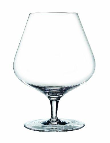 Btandy Balloon Glasses Value
