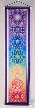 12″ X 48″ Large Chakra Banner