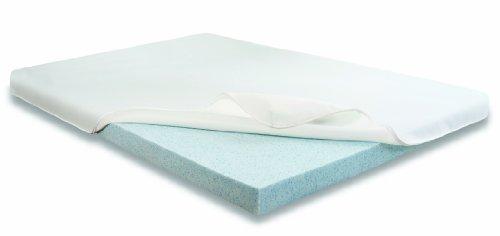 Blueflex Gel Memory Foam Mattress Topper, Queen