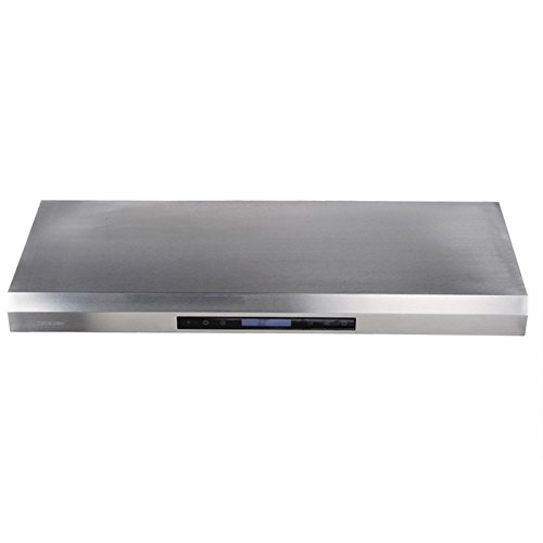 Stainless Steel Panel For Dishwasher front-29858