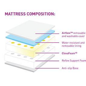 Mattress Composition Graphic