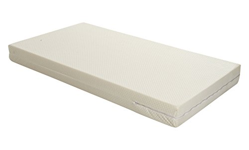 Candide Baby Group  Rayon from Bamboo Mattress