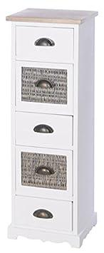 Armario-Mueble madera de consola, color blanco con 5 cajones, 25 x 30 x 94,3 cm