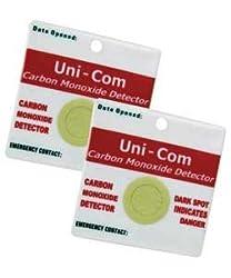 Carbon Monoxide Detector by UniCom