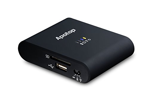 RebDrive WiFi SDカード&USBストレージ対応WiFiカードリーダー(ルーター&バッテリー機能付)