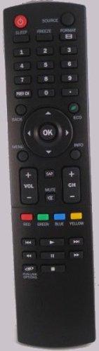 REMOTE CONTROL UNIT / SYLVANIA / EMERSON - NH200UD (Sylvania Emerson Remote Control compare prices)