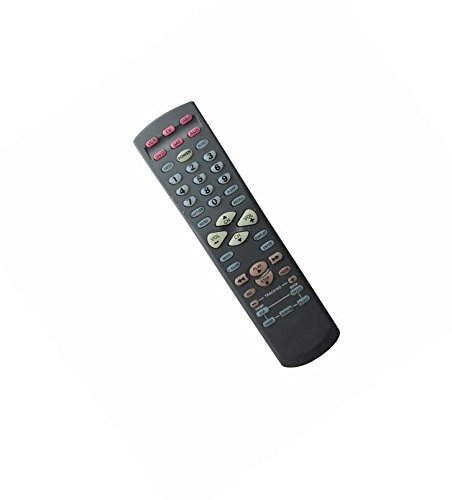 Universal Replacement Remote Control Fit For Sanyo Ds27630 Ds27780 Ds27800 Dp26640 Dp26647 Dp26648 Crt Lcd Led Plasma Hdtv Tv Tvs
