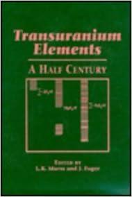 Transuranium Elements: A Half Century (American Chemical Society Publication) written by L. R. Morss