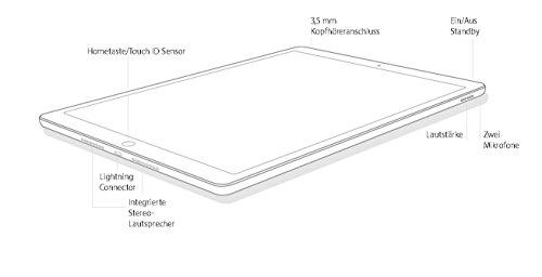 Apple iPad mini 4 (7,9 Zoll) Tablet-PC + Extra Zubehör - 5