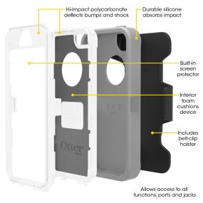 OtterBox Defender Series case for iPhone 5s. iPhone 5s phone case