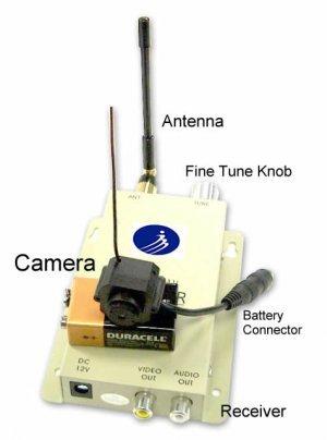 Smallest Hidden Spy cam Color Wireless Camera