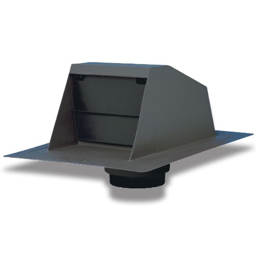 Range Hood Exhaust Vents