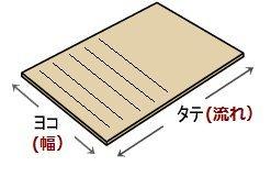 ダンボール 工作 白 (80×80cm) 5mm厚 10枚セット ボックスバンク