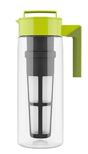 Electric Percolator Coffee