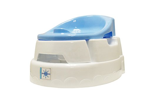 BeBeLove USA Potty Trainer, Baby Blue