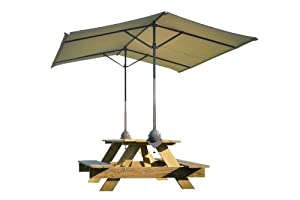 ShadeLogic Quick Clamp Tilt Canopy by ShadeLogic