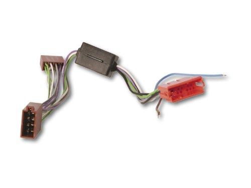 Aktivsystemadapter-Audi-Porsche-Seat-Skoda-VW