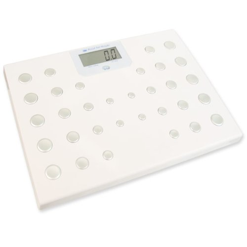 Best Talking Bathroom Scales For People Speaking Weight Scales