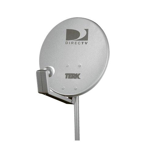 To connect an external AM antenna