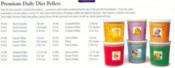 Cheap Lafeber's Premium Daily Diet – Parrot 25 Lbs. (B0002ARF5G)