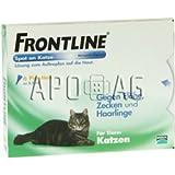 Frontline Spot