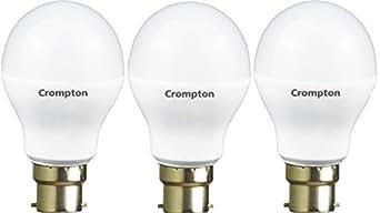 Crompton Greaves 7WDF