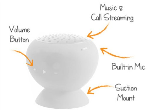 Mini Portable Bluetooth Speaker - Great Sound, Water Resistant With Built-In Microphone - White