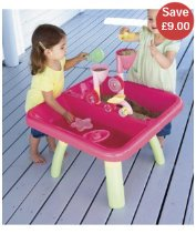 Early Learning Center Pink Sand and Water Activity Table at Sears.com