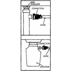 Drain Hose For Dishwasher front-109939