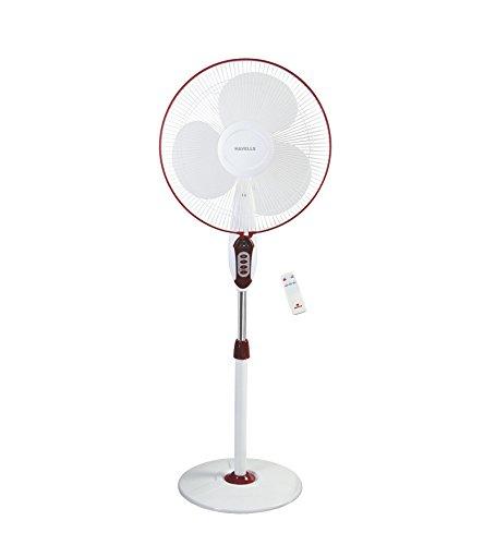 Havells Sprint 400mm Pedestal Fan