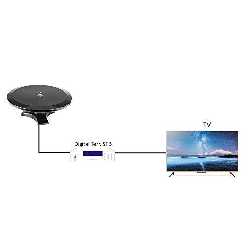 1byone Omni-directional Indoor HDTV Antenna for UHF / VHF ...