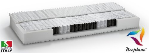 Pocket Springs Matratze, 1400 Springs anatomische Matratze mit 7 Zonen getrennte Festigkeit, hypoallergen, Anti-Milben, widerstandsfähig, atmungsaktiv, mit 3D ^King, Queen, Größe: 140 x 200 Cm-Natur Neoplano Natural Latexkissen aus