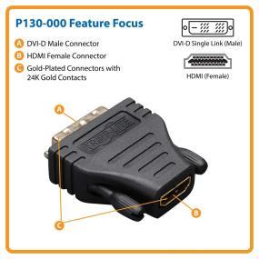 P130-000 Feature focus