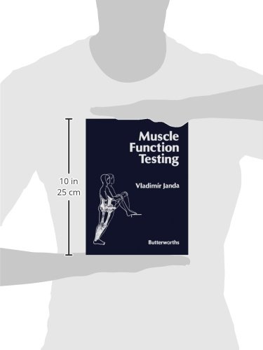 Muscle Function Testing