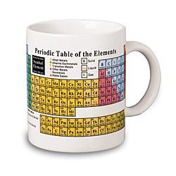 Periodic Table Mug Periodic Table Of Elements Mug Coffee Cups Mugs