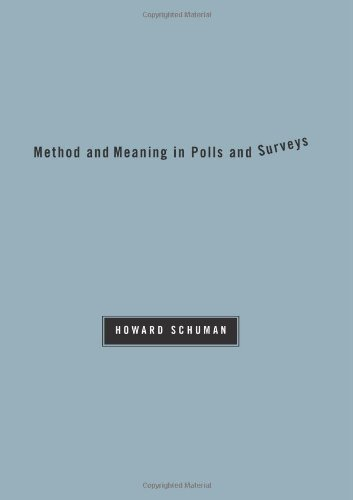 Method and Meaning in Polls and Surveys