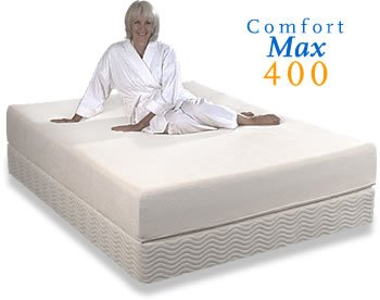 Our Best Recommended Mattresses For 300 To 400 Pound