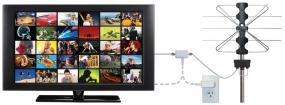 Boost XT TV Preamplifier Setup