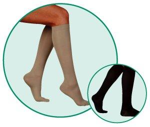 Juzo Basic Ribbed Knee High 30-40mmHg Closed Toe, IV, Khaki