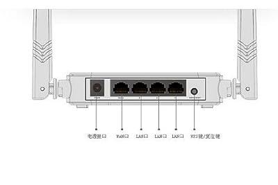 Tenda N301 300mbps Wi-fi Wireless Router with High Power 5dbi External Antennas